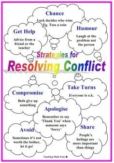 Strategies for Resolving Conflict (Chance, Get Help, Humor, Compromise, Take Turns, Apologize, Avoid, Share)